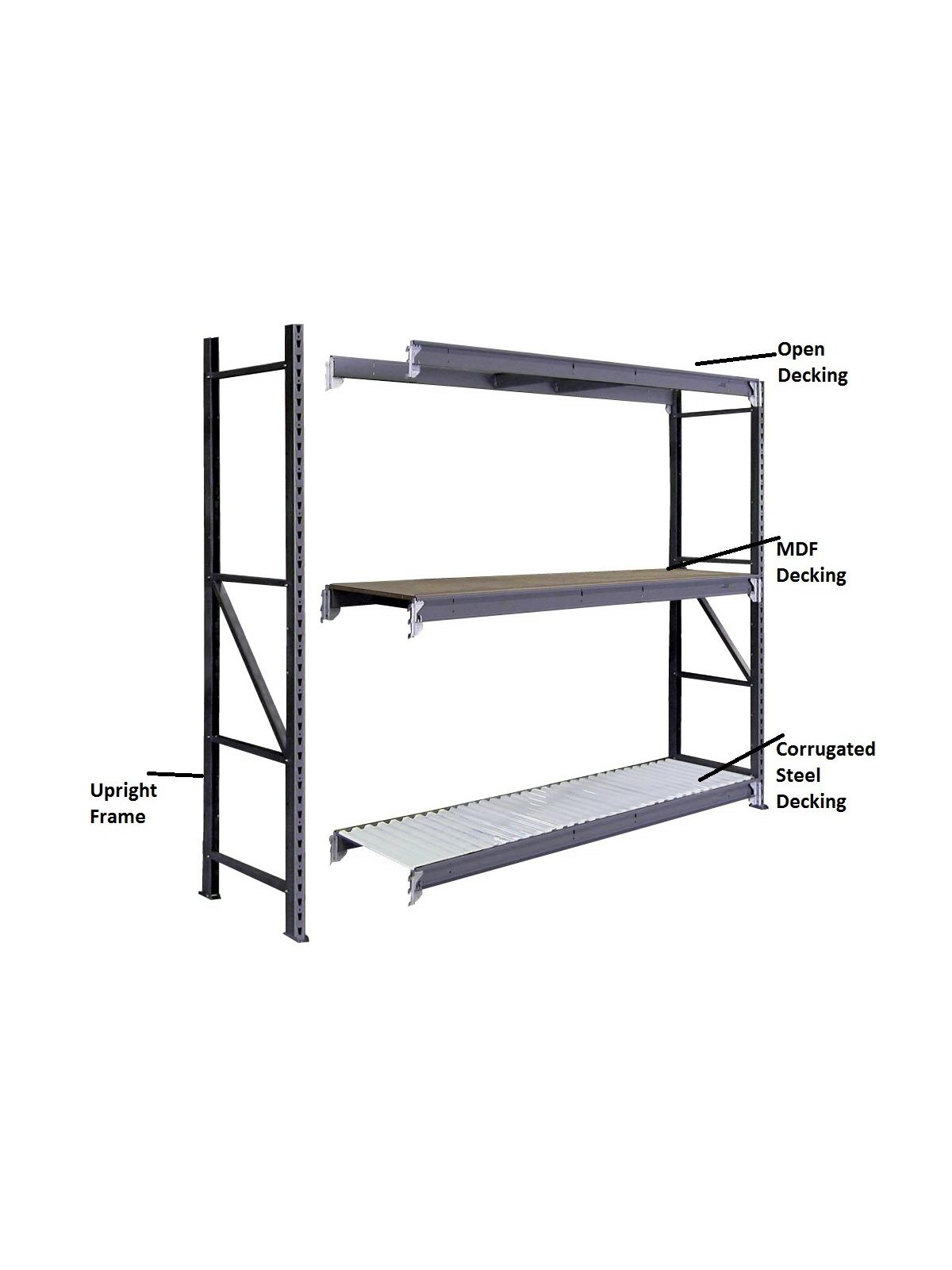 Storage Racks - Decking Racks | J & J Material Handling Systems